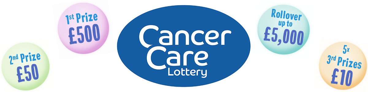 CancerCare Lottery